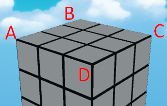 上段2隅の位置と向きが完全に一致した場合