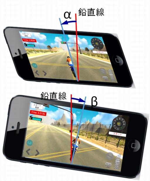 BikeRace3Dの横画面での遊び方